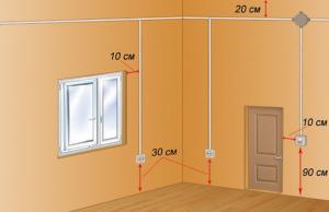 Размещение электроточек в комнате