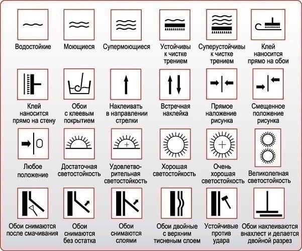 Обозначения на обоях расшифровка